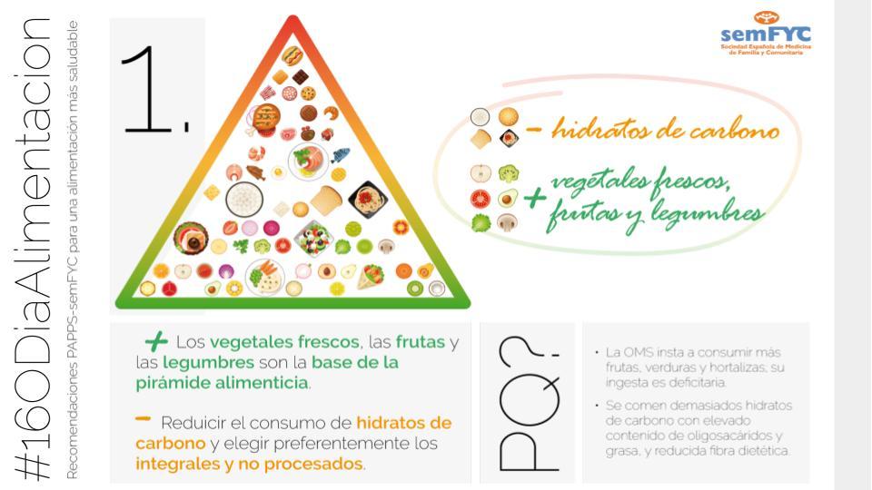image-dia16o-alimentacion